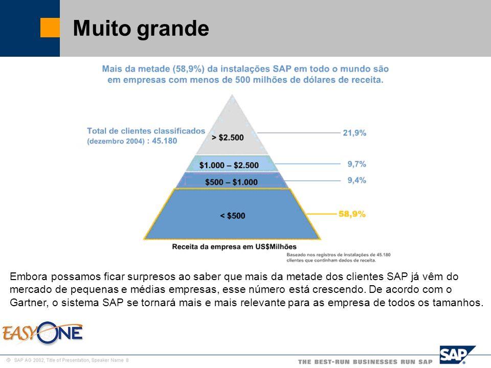Muito grande Embora possamos ficar surpresos ao saber que mais da metade dos clientes SAP já vêm do mercado de pequenas e médias empresas, esse número