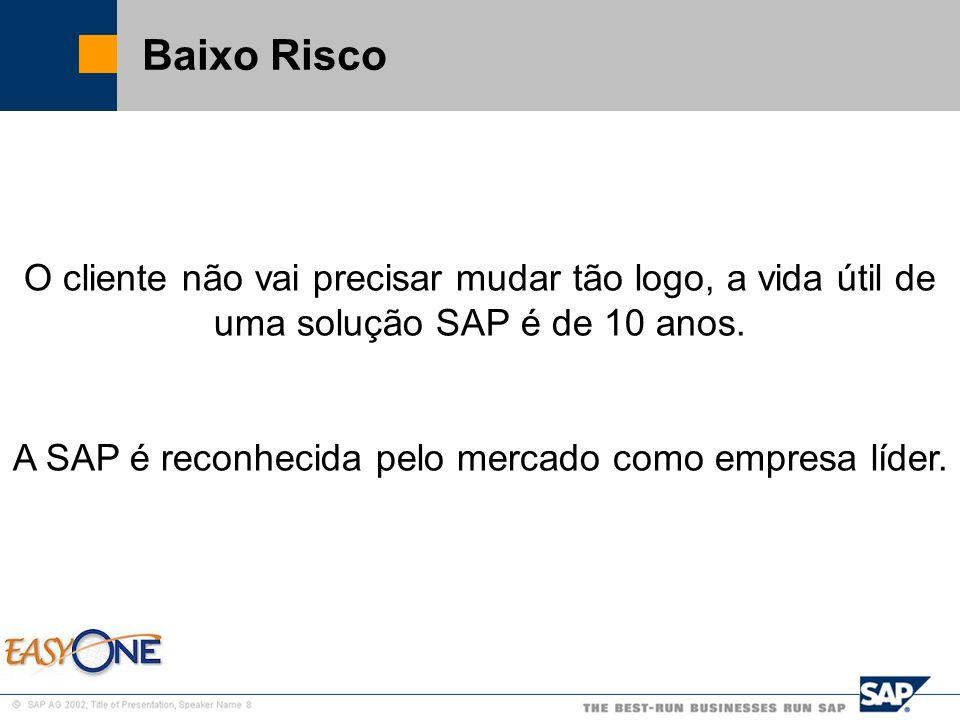 SAP Brazil – SMB Team Baixo Risco O cliente não vai precisar mudar tão logo, a vida útil de uma solução SAP é de 10 anos. A SAP é reconhecida pelo mer