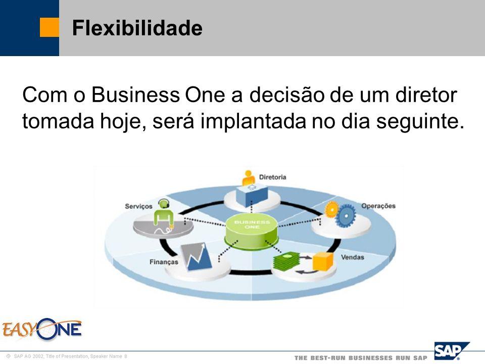 SAP Brazil – SMB Team Flexibilidade Com o Business One a decisão de um diretor tomada hoje, será implantada no dia seguinte.