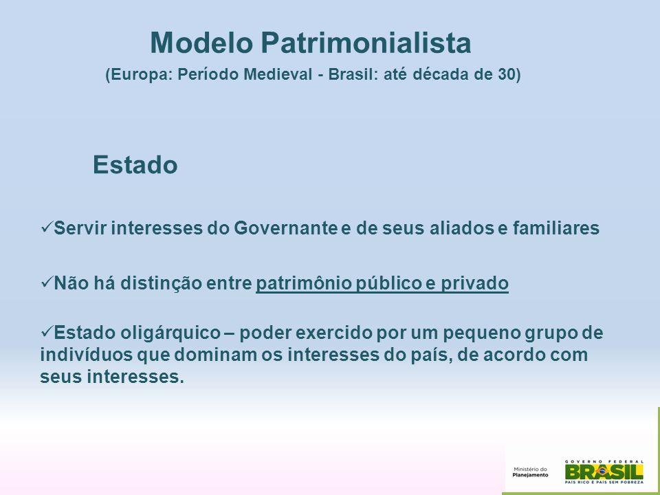 Modelo Patrimonialista (Europa: Período Medieval - Brasil: até década de 30) Estado Servir interesses do Governante e de seus aliados e familiares Não