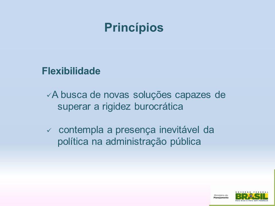 Princípios Flexibilidade A busca de novas soluções capazes de superar a rigidez burocrática contempla a presença inevitável da política na administraç