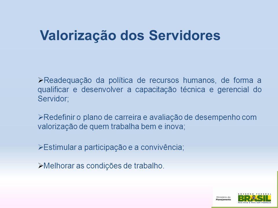 Valorização dos Servidores Readequação da política de recursos humanos, de forma a qualificar e desenvolver a capacitação técnica e gerencial do Servi