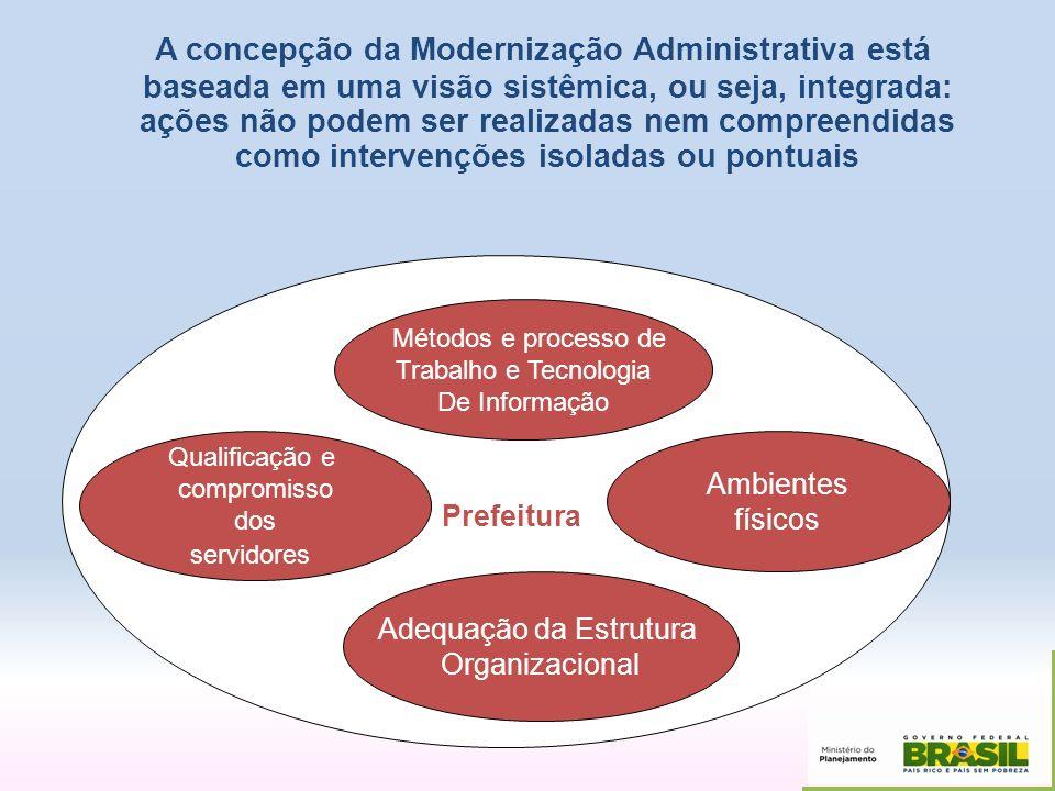 A concepção da Modernização Administrativa está baseada em uma visão sistêmica, ou seja, integrada: ações não podem ser realizadas nem compreendidas c