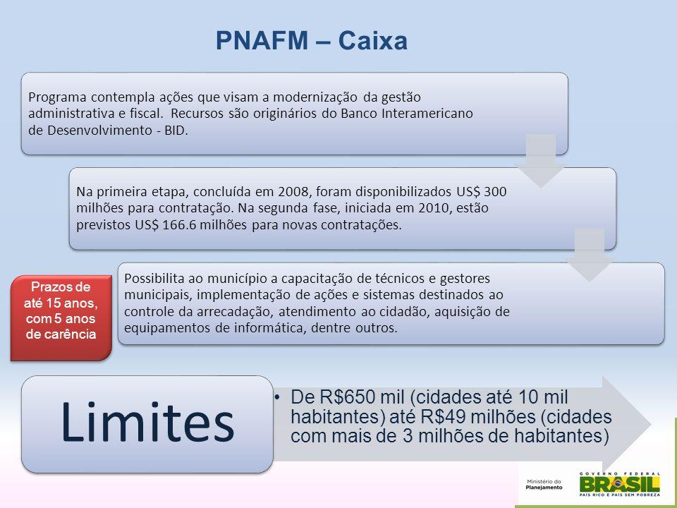 PNAFM – Caixa Programa contempla ações que visam a modernização da gestão administrativa e fiscal. Recursos são originários do Banco Interamericano de