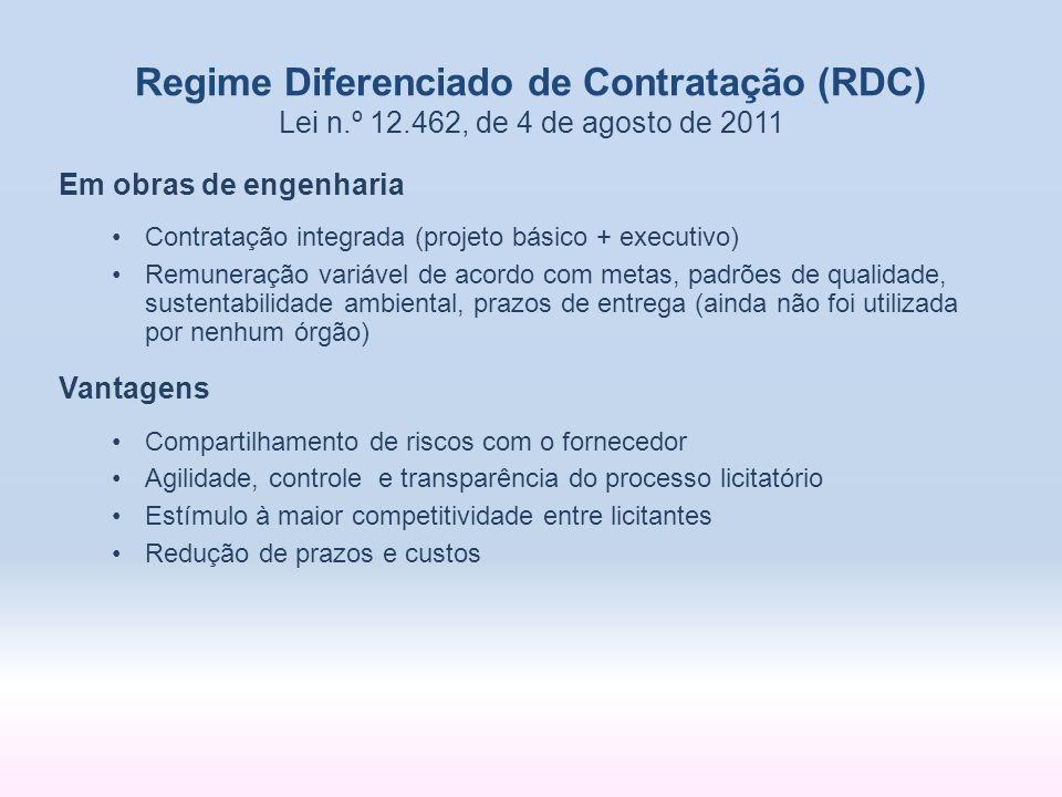 Em obras de engenharia Contratação integrada (projeto básico + executivo) Remuneração variável de acordo com metas, padrões de qualidade, sustentabili