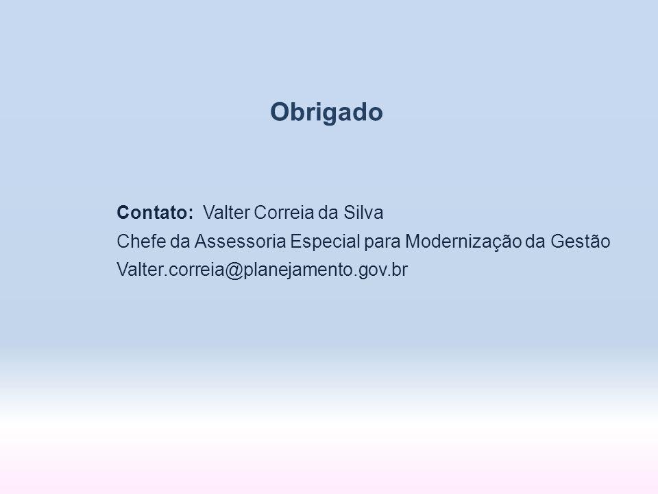 Contato: Valter Correia da Silva Chefe da Assessoria Especial para Modernização da Gestão Valter.correia@planejamento.gov.br Obrigado