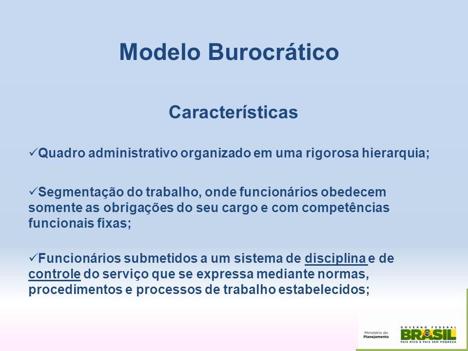 Modelo Burocrático Características Quadro administrativo organizado em uma rigorosa hierarquia; Segmentação do trabalho, onde funcionários obedecem so
