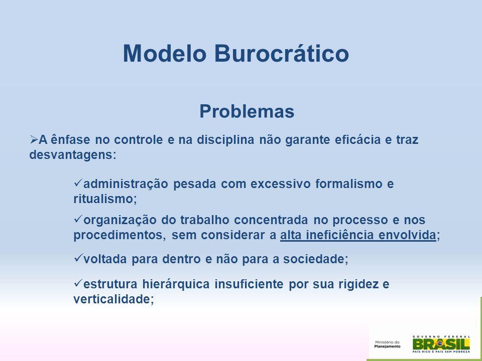 Modelo Burocrático Problemas A ênfase no controle e na disciplina não garante eficácia e traz desvantagens: administração pesada com excessivo formali
