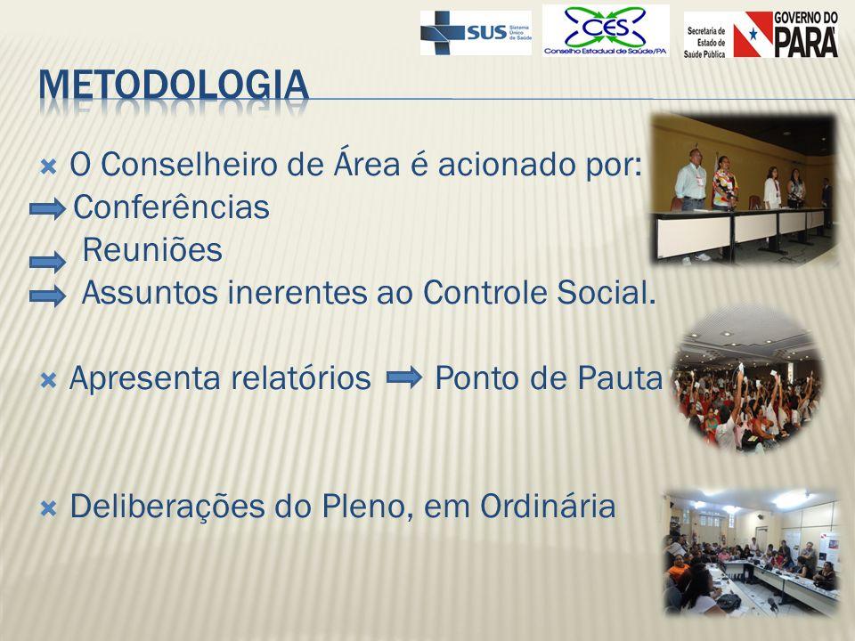 O Conselheiro de Área é acionado por: Conferências Reuniões Assuntos inerentes ao Controle Social. Apresenta relatórios Ponto de Pauta Deliberações do
