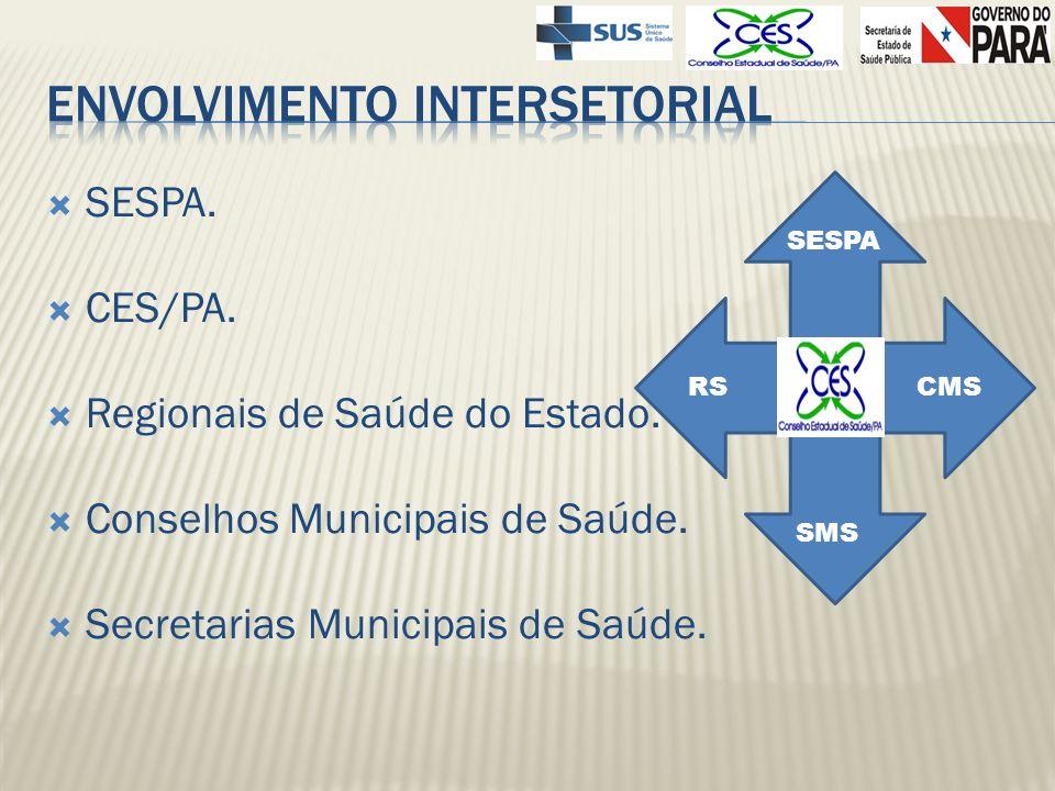 SESPA. CES/PA. Regionais de Saúde do Estado. Conselhos Municipais de Saúde. Secretarias Municipais de Saúde. SMS CMSRS SESPA