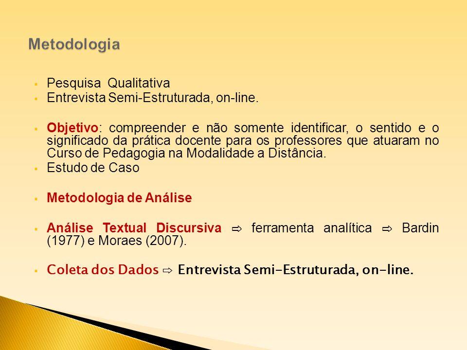 Pesquisa Qualitativa Entrevista Semi-Estruturada, on-line. Objetivo: compreender e não somente identificar, o sentido e o significado da prática docen