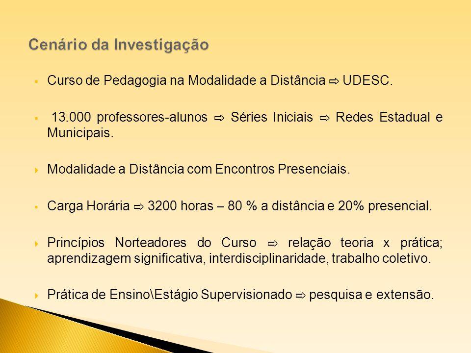 Curso de Pedagogia na Modalidade a Distância UDESC. 13.000 professores-alunos Séries Iniciais Redes Estadual e Municipais. Modalidade a Distância com