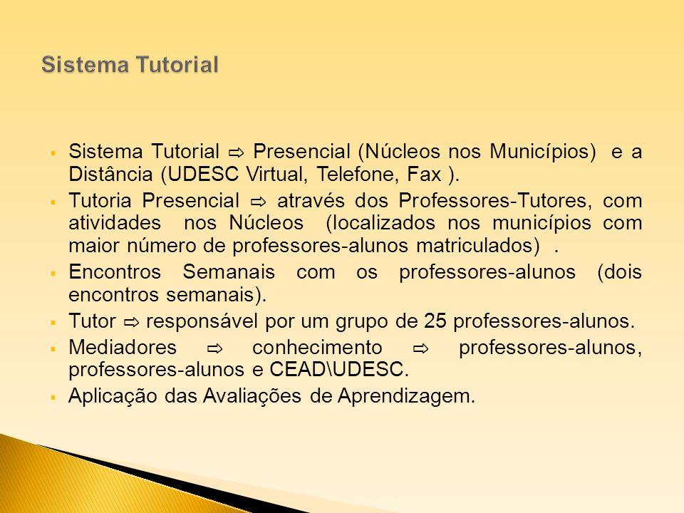 Sistema Tutorial Presencial (Núcleos nos Municípios) e a Distância (UDESC Virtual, Telefone, Fax ). Tutoria Presencial através dos Professores-Tutores