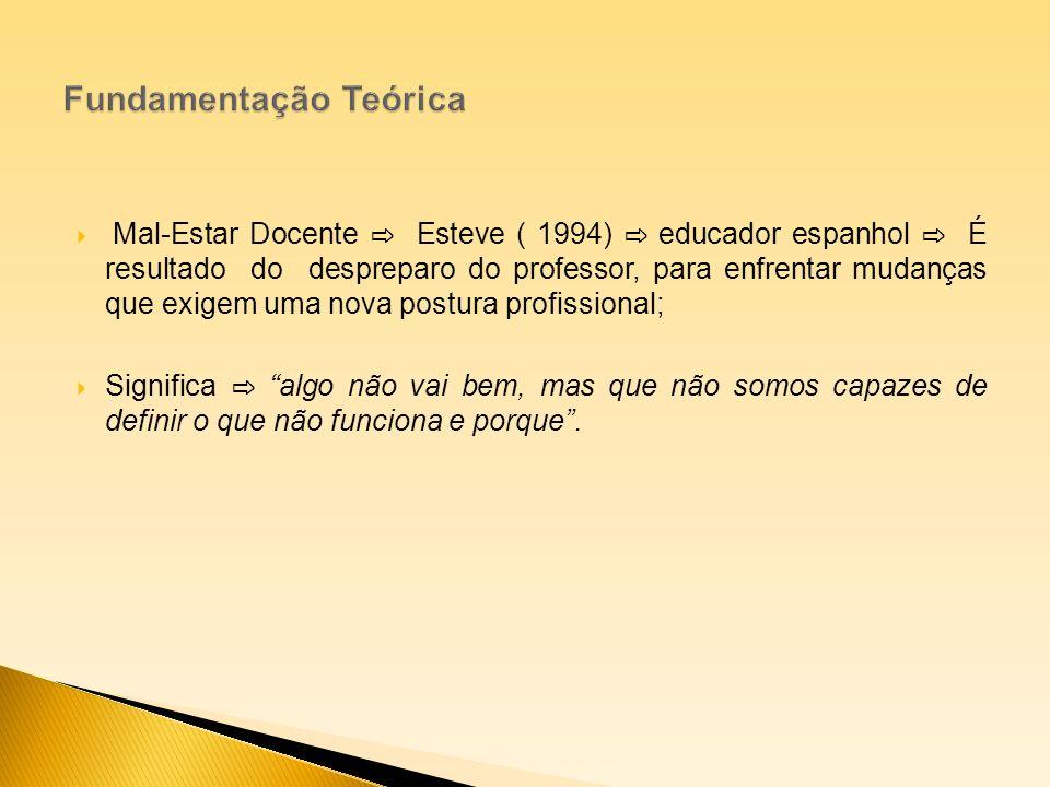 Mal-Estar Docente Esteve ( 1994) educador espanhol É resultado do despreparo do professor, para enfrentar mudanças que exigem uma nova postura profiss