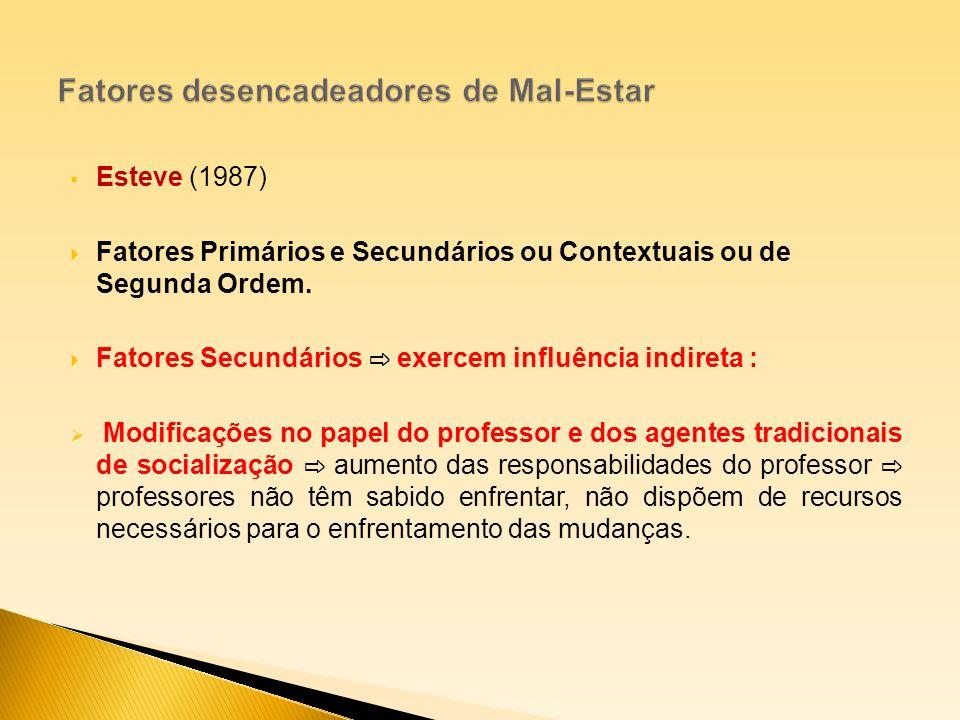 Da Coordenação Pedagógica; De professores especialistas nos Fundamentos da Educação; Professores da UNED Espanha.