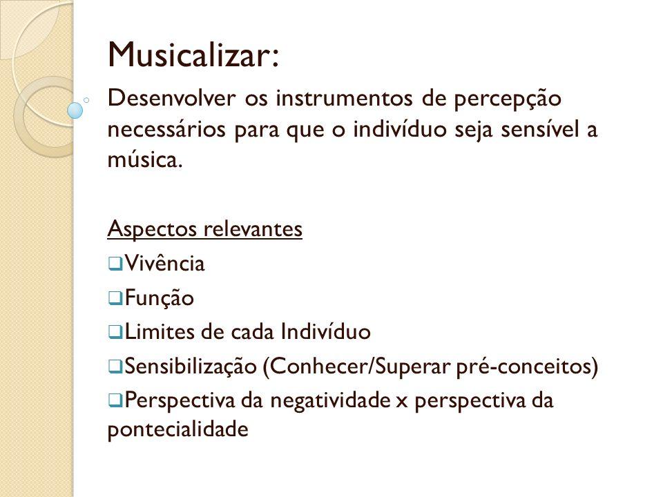 Musicalizar: Desenvolver os instrumentos de percepção necessários para que o indivíduo seja sensível a música. Aspectos relevantes Vivência Função Lim