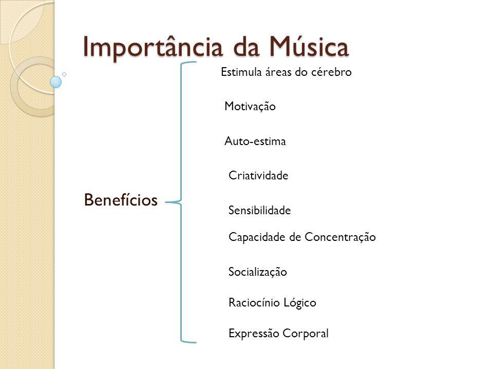 Importância da Música Benefícios Estimula áreas do cérebro Motivação Auto-estima Criatividade Sensibilidade Capacidade de Concentração Socialização Ra