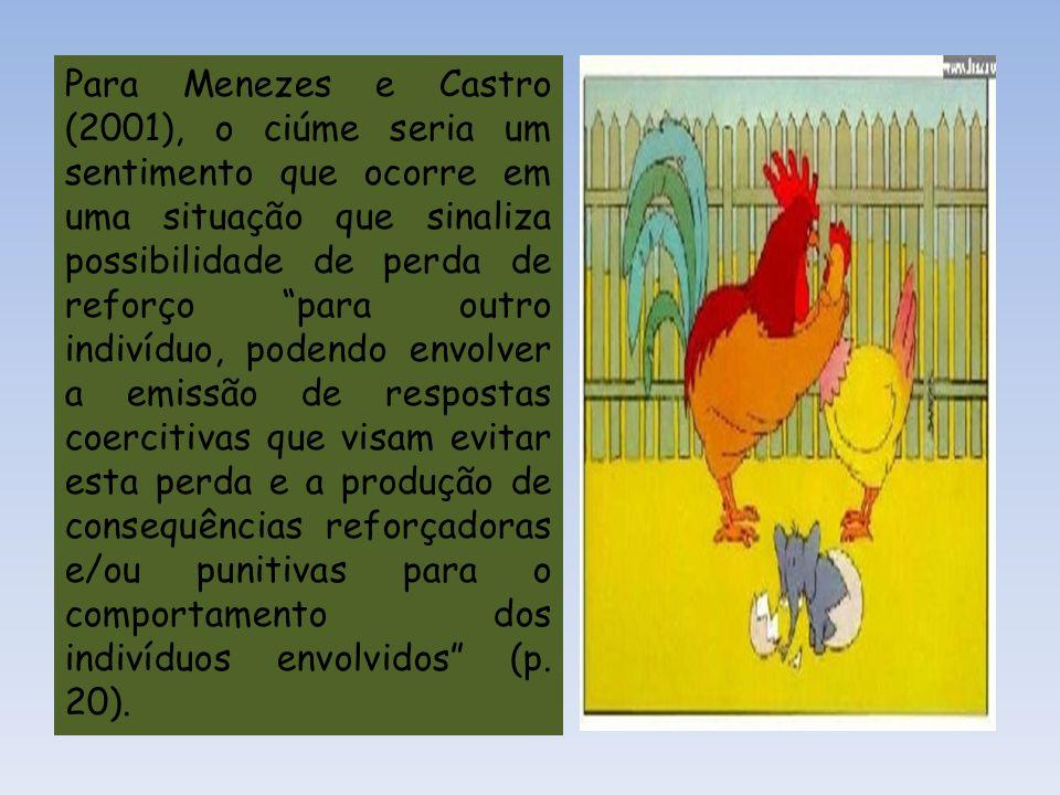 Para Menezes e Castro (2001), o ciúme seria um sentimento que ocorre em uma situação que sinaliza possibilidade de perda de reforço para outro indivíd