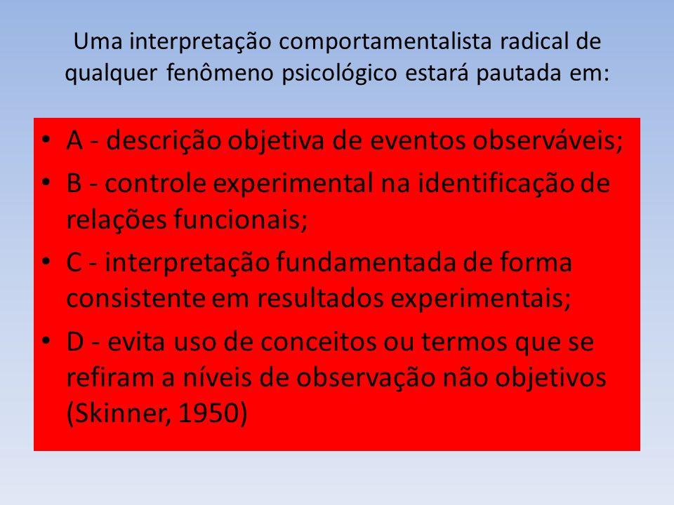 Uma interpretação comportamentalista radical de qualquer fenômeno psicológico estará pautada em: A - descrição objetiva de eventos observáveis; B - co