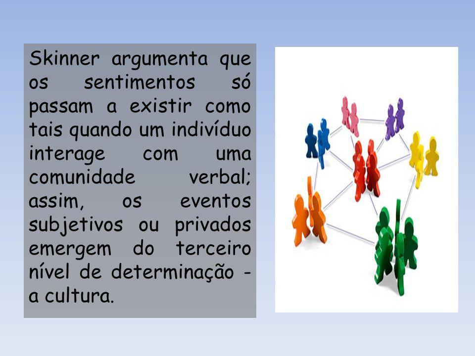 Skinner argumenta que os sentimentos só passam a existir como tais quando um indivíduo interage com uma comunidade verbal; assim, os eventos subjetivo