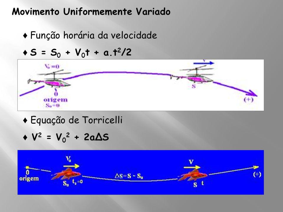 Movimento Uniformemente Variado Função horária da velocidade S = S 0 + V 0 t + a.t 2 /2 Equação de Torricelli V 2 = V 0 2 + 2aΔS
