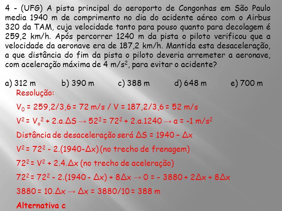 4 - (UFG) A pista principal do aeroporto de Congonhas em São Paulo media 1940 m de comprimento no dia do acidente aéreo com o Airbus 320 da TAM, cuja