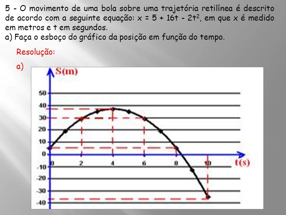 5 - O movimento de uma bola sobre uma trajetória retilínea é descrito de acordo com a seguinte equação: x = 5 + 16t - 2t 2, em que x é medido em metro