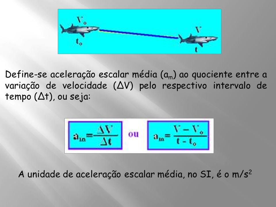 Define-se aceleração escalar média (a m ) ao quociente entre a variação de velocidade (ΔV) pelo respectivo intervalo de tempo (Δt), ou seja: A unidade