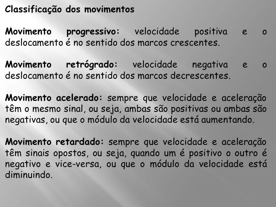 Classificação dos movimentos Movimento progressivo: velocidade positiva e o deslocamento é no sentido dos marcos crescentes. Movimento retrógrado: vel