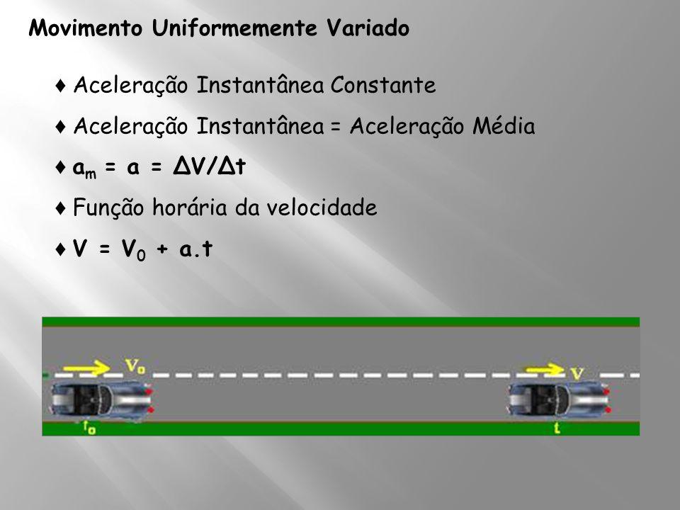 Movimento Uniformemente Variado Aceleração Instantânea Constante Aceleração Instantânea = Aceleração Média a m = a = ΔV/Δt Função horária da velocidad