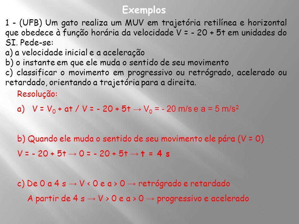 Exemplos 1 - (UFB) Um gato realiza um MUV em trajetória retilínea e horizontal que obedece à função horária da velocidade V = - 20 + 5t em unidades do