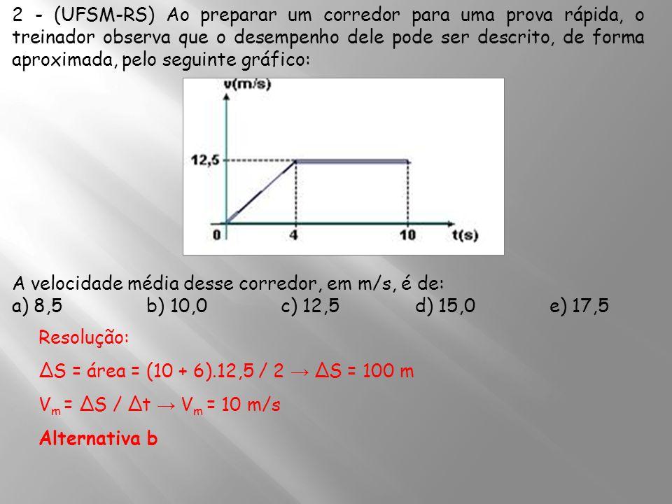 2 - (UFSM-RS) Ao preparar um corredor para uma prova rápida, o treinador observa que o desempenho dele pode ser descrito, de forma aproximada, pelo se