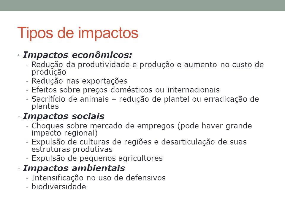 Tipos de impactos Impactos econômicos: - Redução da produtividade e produção e aumento no custo de produção - Redução nas exportações - Efeitos sobre