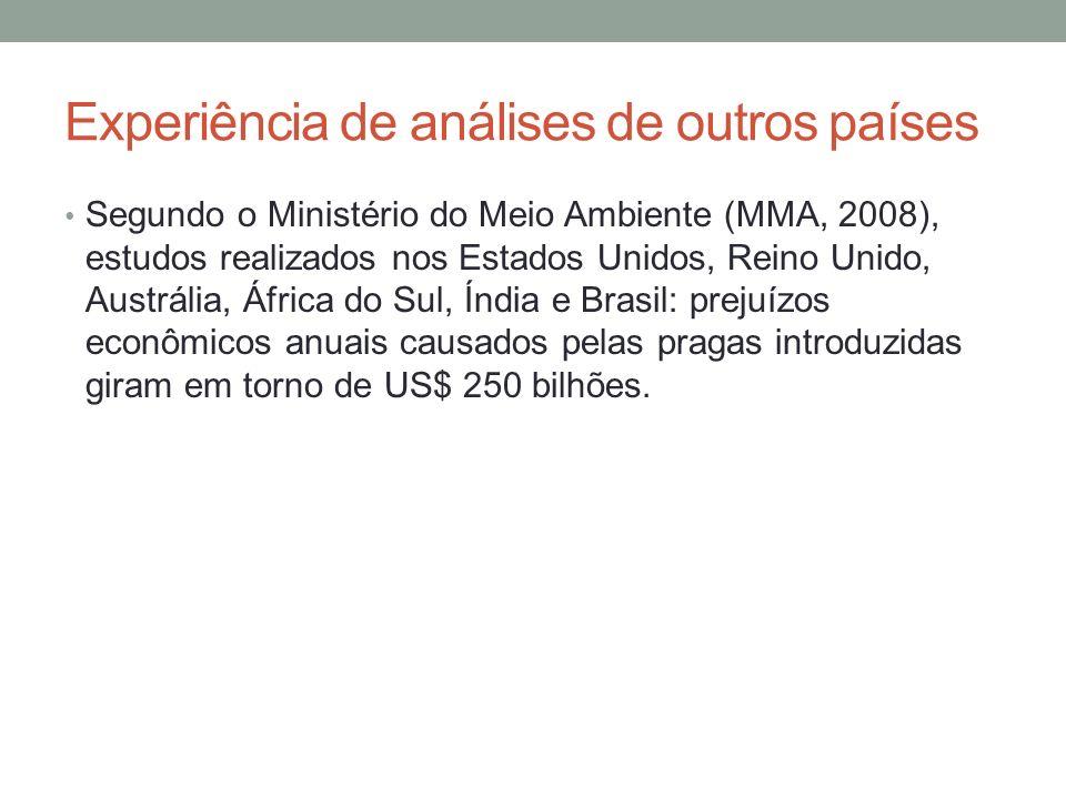 Experiência de análises de outros países Segundo o Ministério do Meio Ambiente (MMA, 2008), estudos realizados nos Estados Unidos, Reino Unido, Austrá
