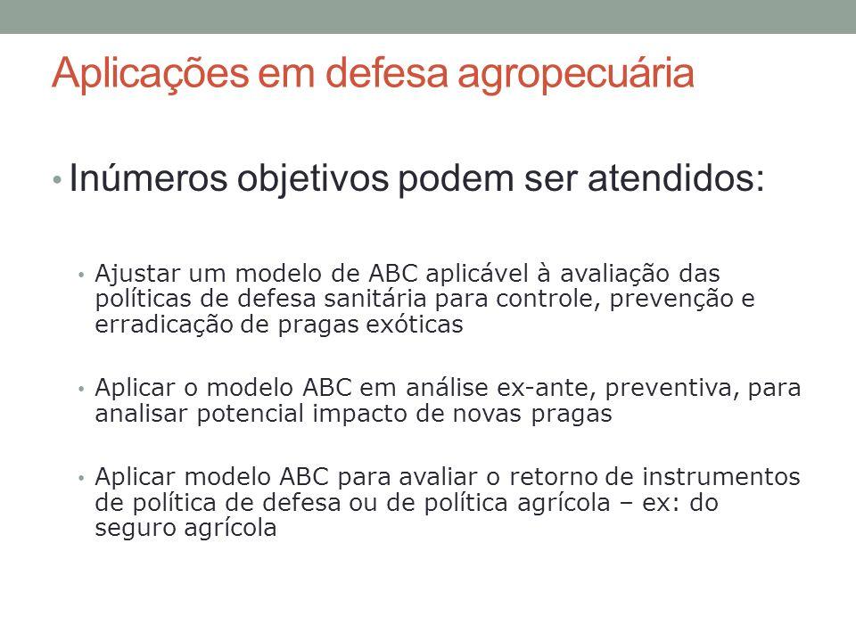 Aplicações em defesa agropecuária Inúmeros objetivos podem ser atendidos: Ajustar um modelo de ABC aplicável à avaliação das políticas de defesa sanit