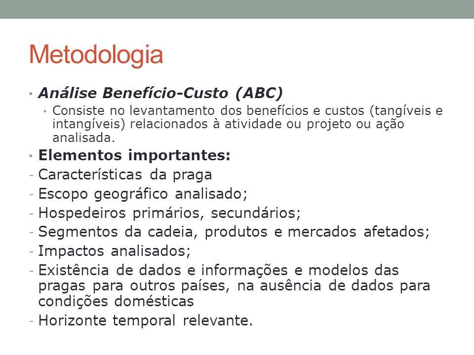 Metodologia Análise Benefício-Custo (ABC) Consiste no levantamento dos benefícios e custos (tangíveis e intangíveis) relacionados à atividade ou proje