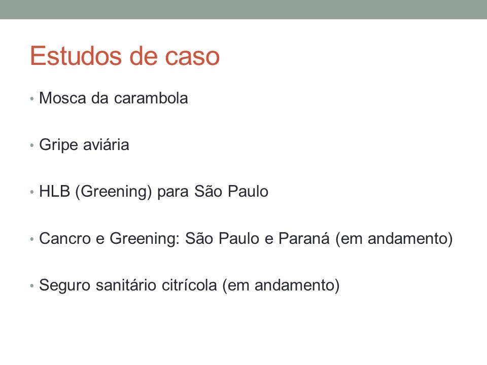 Estudos de caso Mosca da carambola Gripe aviária HLB (Greening) para São Paulo Cancro e Greening: São Paulo e Paraná (em andamento) Seguro sanitário c