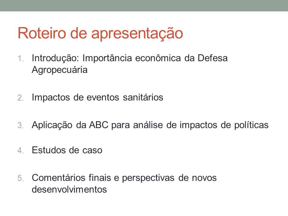Roteiro de apresentação 1. Introdução: Importância econômica da Defesa Agropecuária 2. Impactos de eventos sanitários 3. Aplicação da ABC para análise