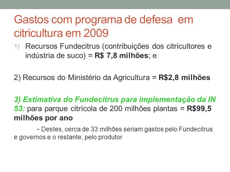 Gastos com programa de defesa em citricultura em 2009 1) Recursos Fundecitrus (contribuições dos citricultores e indústria de suco) = R$ 7,8 milhões;