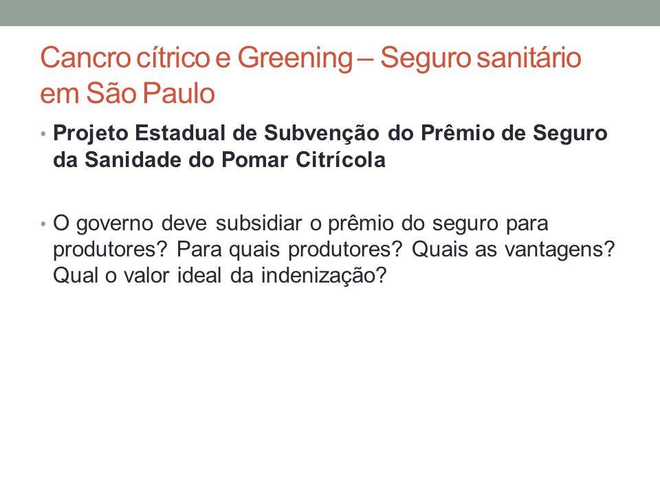 Cancro cítrico e Greening – Seguro sanitário em São Paulo Projeto Estadual de Subvenção do Prêmio de Seguro da Sanidade do Pomar Citrícola O governo d