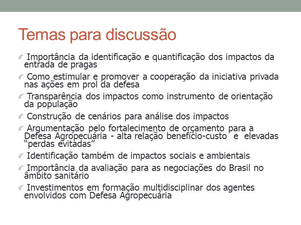 Temas para discussão Importância da identificação e quantificação dos impactos da entrada de pragas Como estimular e promover a cooperação da iniciati