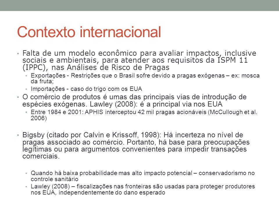 Contexto internacional Falta de um modelo econômico para avaliar impactos, inclusive sociais e ambientais, para atender aos requisitos da ISPM 11 (IPP