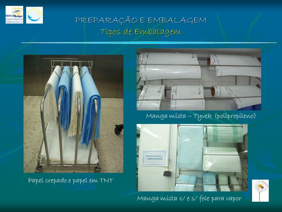 PREPARAÇÃO E EMBALAGEM Tipos de Embalagem Papel crepado e papel em TNT Manga mista – Tyvek (polipropileno) Manga mista c/ e s/ fole para vapor