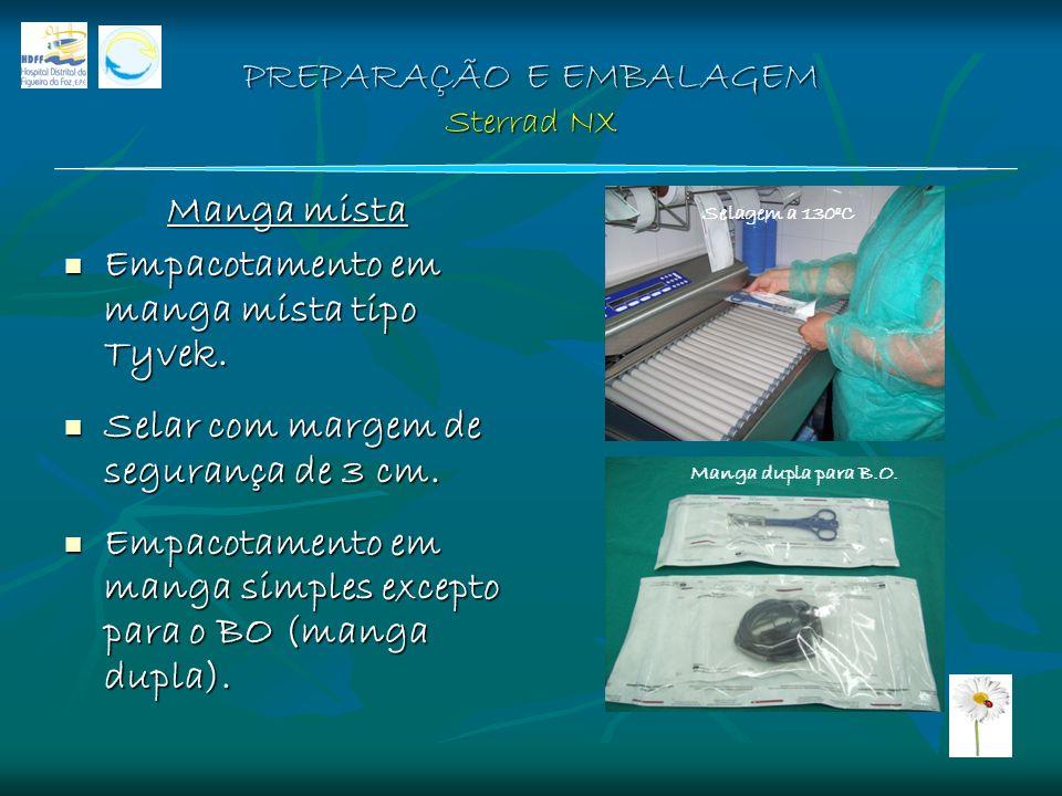 PREPARAÇÃO E EMBALAGEM Sterrad NX Caixas Empacotamento em folha dupla de papel tipo TNT (polipropileno) utilizando a técnica do envelope.