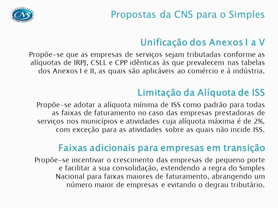 Propõe-se que as empresas de serviços sejam tributadas conforme as alíquotas de IRPJ, CSLL e CPP idênticas às que prevalecem nas tabelas dos Anexos I
