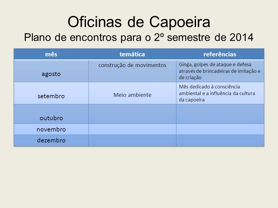 Oficinas de Capoeira Plano de encontros para o 2º semestre de 2014