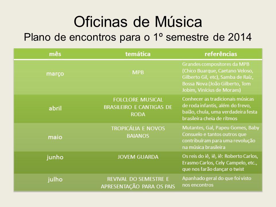 Oficinas de Música Plano de encontros para o 1º semestre de 2014