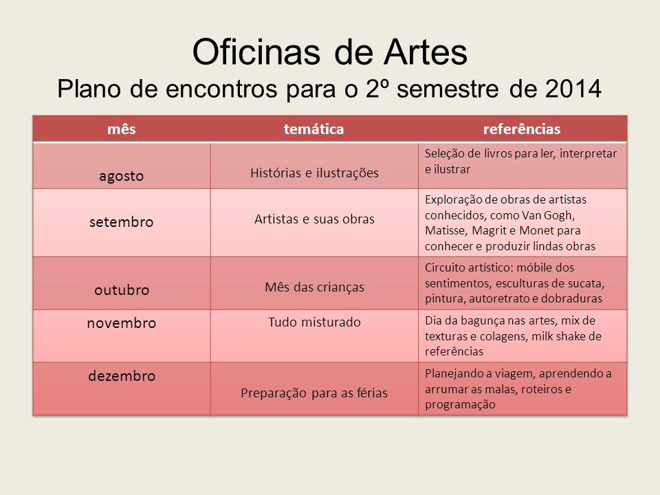 Oficinas de Artes Plano de encontros para o 2º semestre de 2014