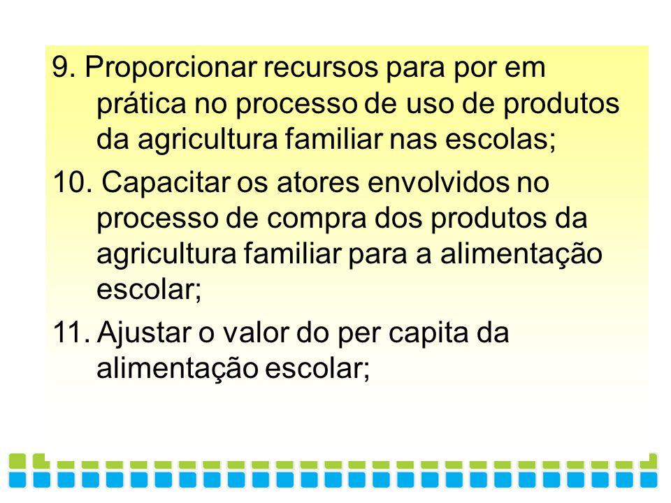 9. Proporcionar recursos para por em prática no processo de uso de produtos da agricultura familiar nas escolas; 10. Capacitar os atores envolvidos no
