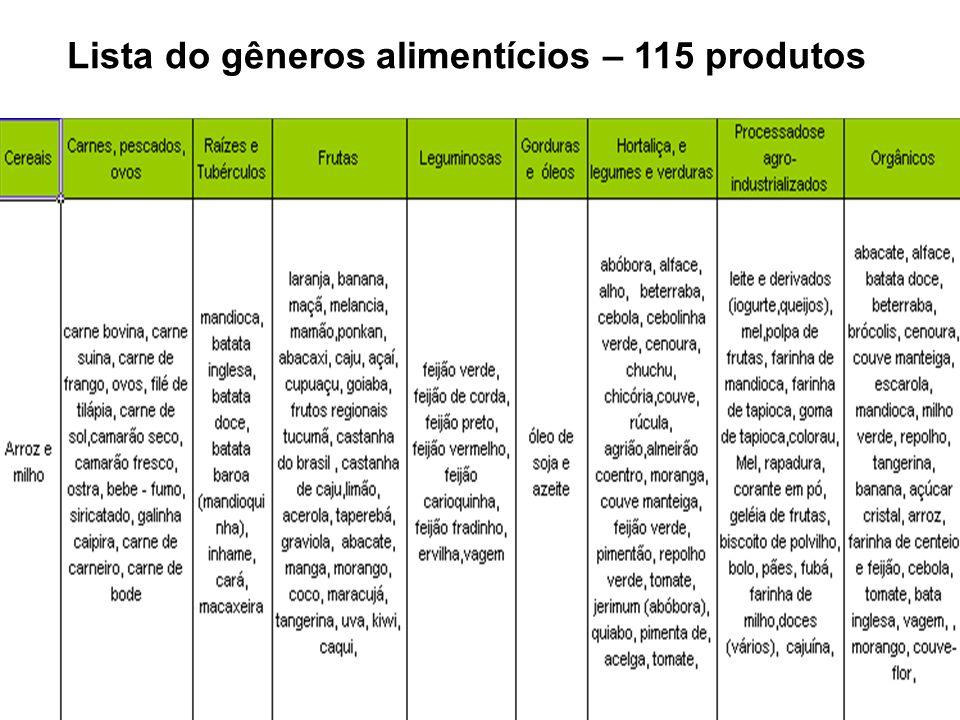 Lista do gêneros alimentícios – 115 produtos